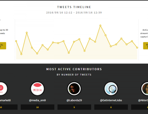 Tweet Binder: La herramienta de análisis de Twitter