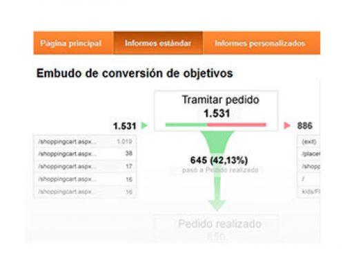 Cómo optimizar la publicidad online para generar resultados
